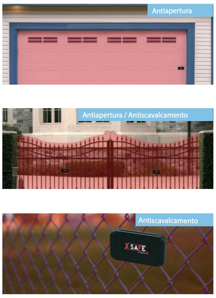 alarmas perimetrales